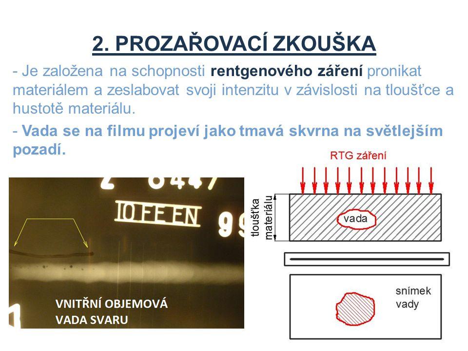 2. PROZAŘOVACÍ ZKOUŠKA - Je založena na schopnosti rentgenového záření pronikat materiálem a zeslabovat svoji intenzitu v závislosti na tloušťce a hus