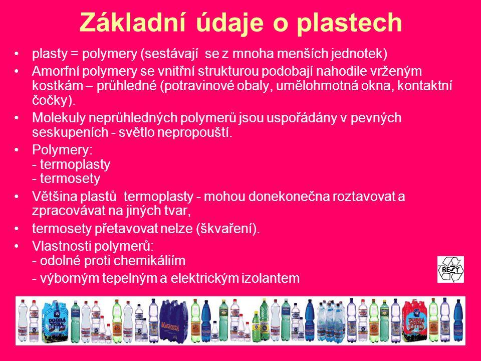 Základní údaje o plastech plasty = polymery (sestávají se z mnoha menších jednotek) Amorfní polymery se vnitřní strukturou podobají nahodile vrženým k