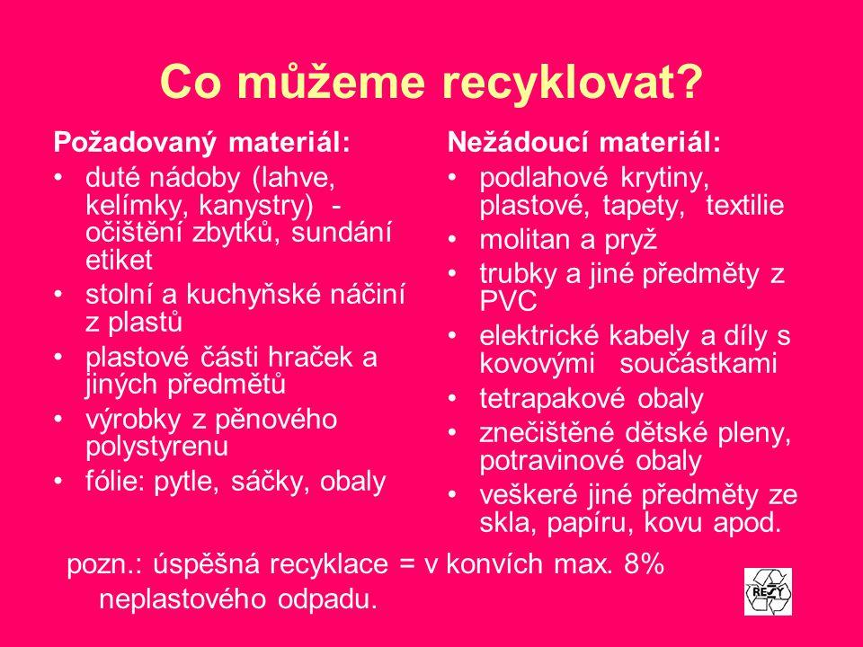 Co můžeme recyklovat? Požadovaný materiál: duté nádoby (lahve, kelímky, kanystry) - očištění zbytků, sundání etiket stolní a kuchyňské náčiní z plastů