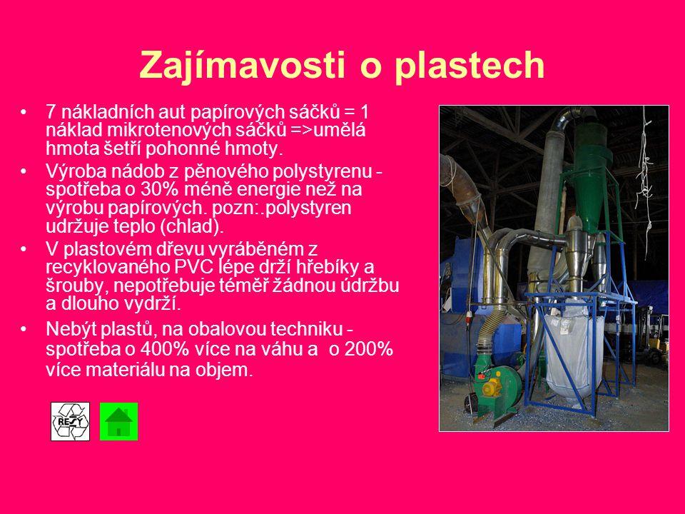 Zajímavosti o plastech 7 nákladních aut papírových sáčků = 1 náklad mikrotenových sáčků =>umělá hmota šetří pohonné hmoty. Výroba nádob z pěnového pol