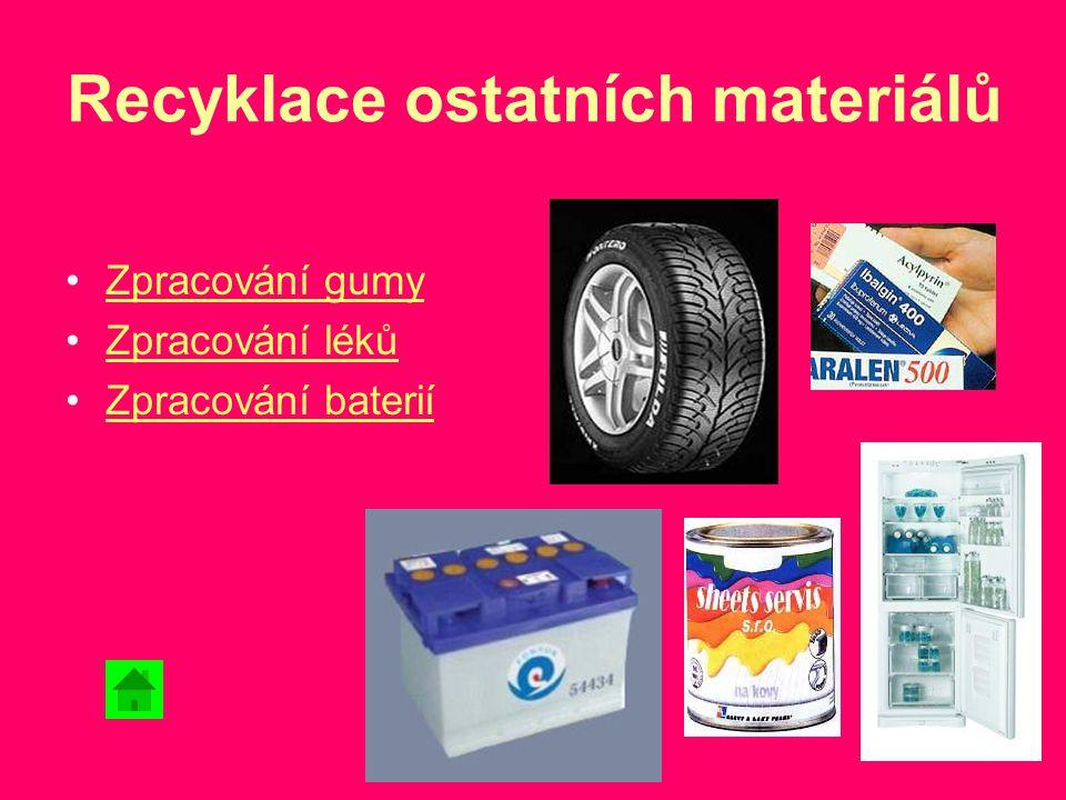 Recyklace ostatních materiálů Zpracování gumy Zpracování léků Zpracování baterií