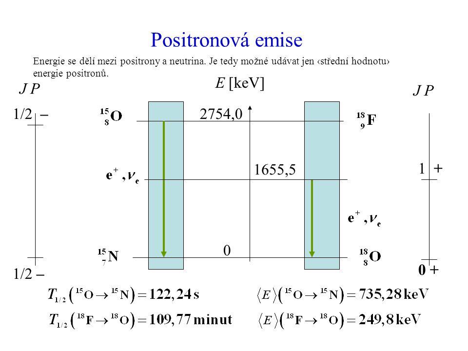Positronová emise E [keV] J P 1/2 – 2754,0 0 1655,5 J P 1 + 0 +0 + Energie se dělí mezi positrony a neutrina.