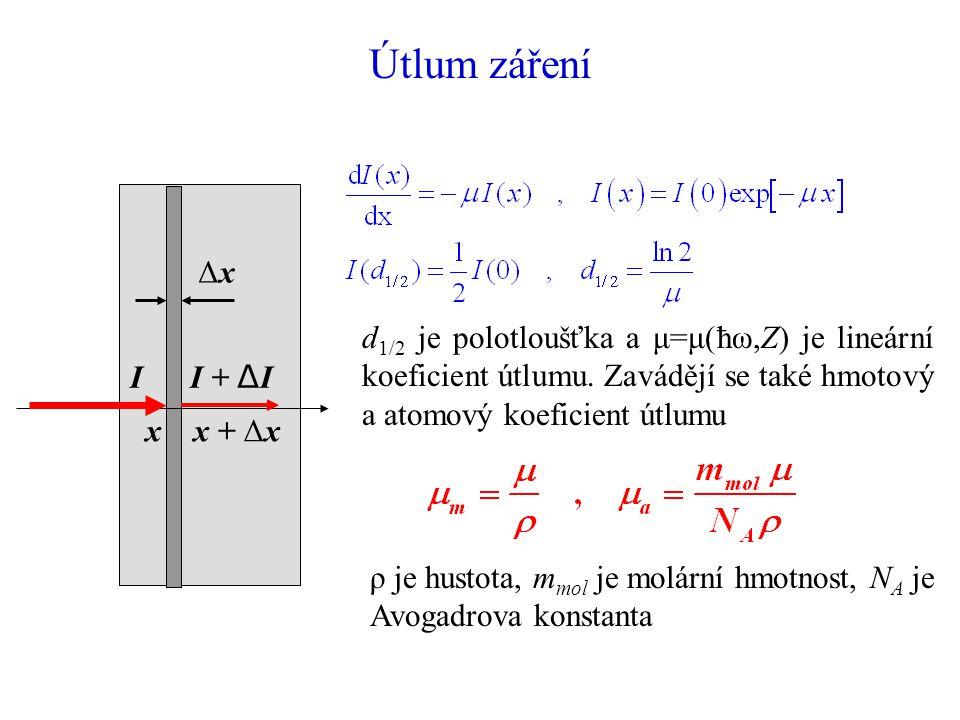 Útlum záření ΔxΔx x x + Δx I I + Δ I d 1/2 je polotloušťka a μ=μ(ħω,Z) je lineární koeficient útlumu.