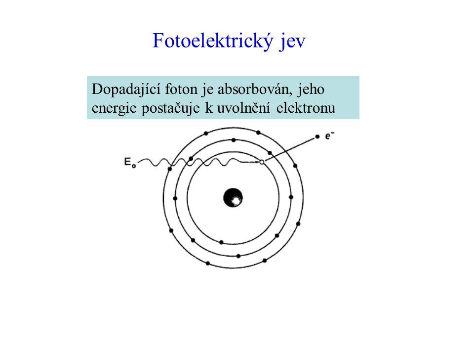 Fotoelektrický jev Dopadající foton je absorbován, jeho energie postačuje k uvolnění elektronu