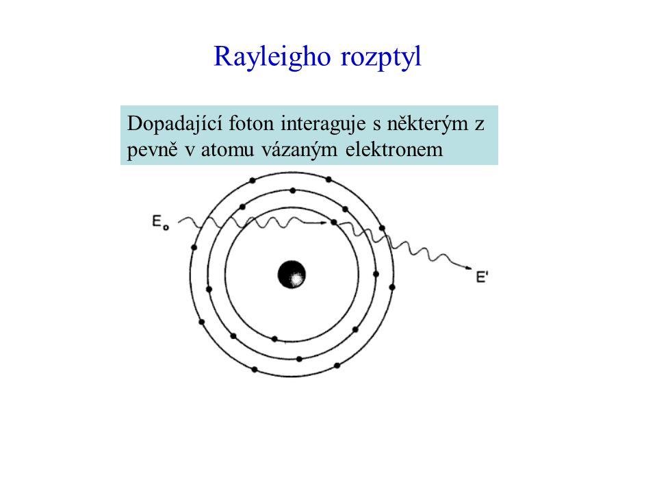 Rayleigho rozptyl Dopadající foton interaguje s některým z pevně v atomu vázaným elektronem