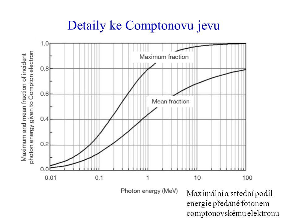 Detaily ke Comptonovu jevu Maximální a střední podíl energie předané fotonem comptonovskému elektronu