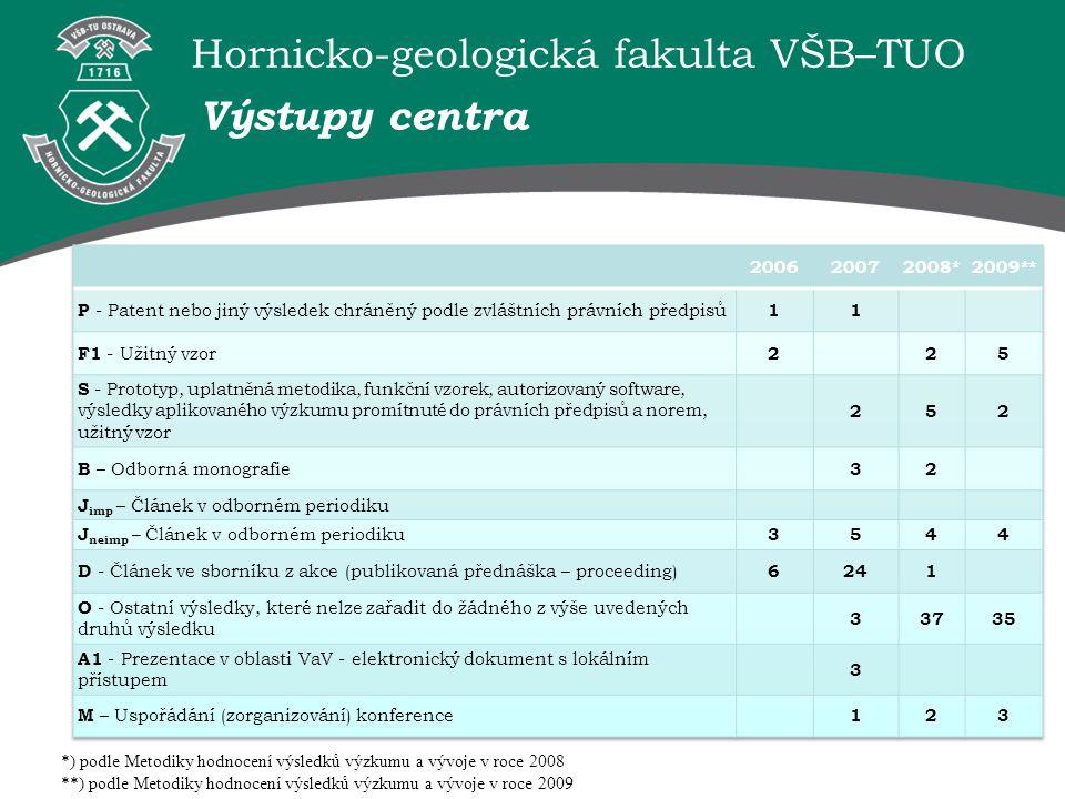 Hornicko-geologická fakulta VŠB–TUO Výstupy centra *) podle Metodiky hodnocení výsledků výzkumu a vývoje v roce 2008 **) podle Metodiky hodnocení výsl