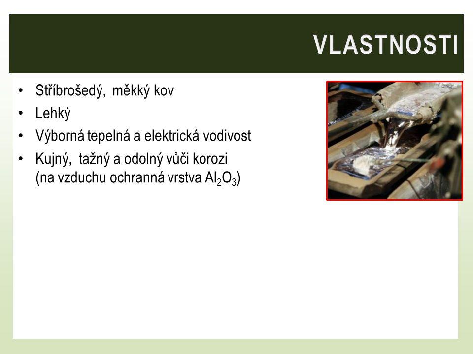 Stříbrošedý, měkký kov Lehký Výborná tepelná a elektrická vodivost Kujný, tažný a odolný vůči korozi (na vzduchu ochranná vrstva Al 2 O 3 )