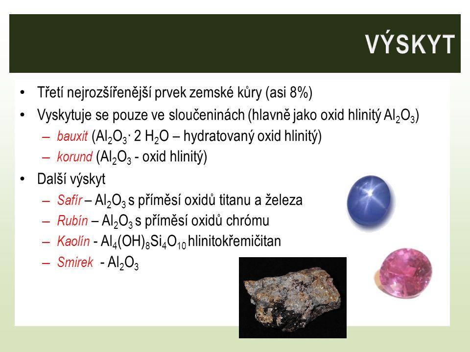 Třetí nejrozšířenější prvek zemské kůry (asi 8%) Vyskytuje se pouze ve sloučeninách (hlavně jako oxid hlinitý Al 2 O 3 ) – bauxit (Al 2 O 3 · 2 H 2 O