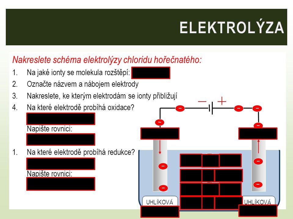 Nakreslete schéma elektrolýzy chloridu hořečnatého: 1.Na jaké ionty se molekula rozštěpí: Mg 2+ Cl - 2.Označte názvem a nábojem elektrody 3.Nakreslete