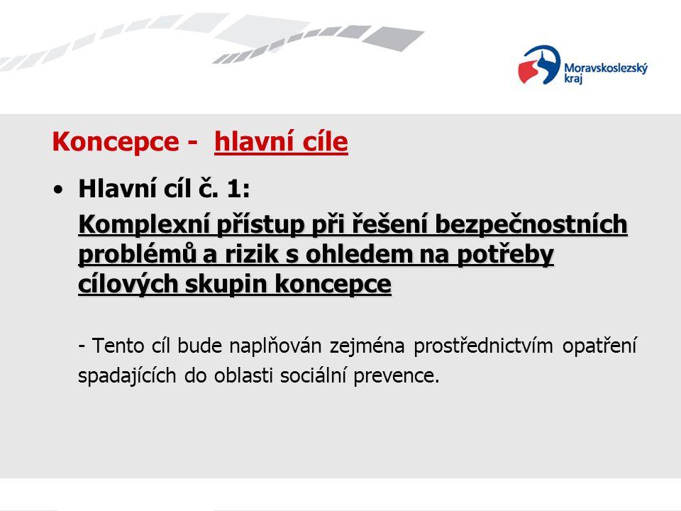 Koncepce - hlavní cíle Hlavní cíl č. 1: Komplexní přístup při řešení bezpečnostních problémů a rizik s ohledem na potřeby cílových skupin koncepce - T