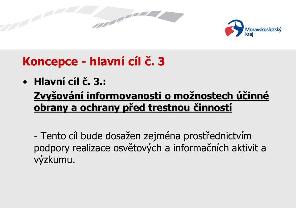 Koncepce - hlavní cíl č. 3 Hlavní cíl č. 3.: Zvyšování informovanosti o možnostech účinné obrany a ochrany před trestnou činností - Tento cíl bude dos