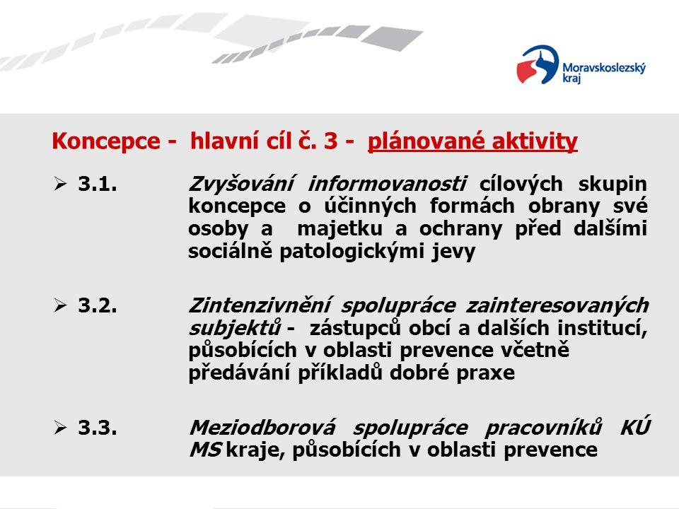 Koncepce - hlavní cíl č. 3 - plánované aktivity  3.1.Zvyšování informovanosti cílových skupin koncepce o účinných formách obrany své osoby a majetku