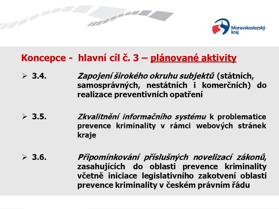Koncepce - hlavní cíl č. 3 – plánované aktivity  3.4.Zapojení širokého okruhu subjektů (státních, samosprávných, nestátních i komerčních) do realizac