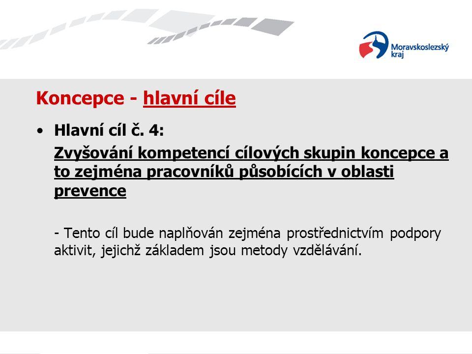 Koncepce - hlavní cíle Hlavní cíl č. 4: Zvyšování kompetencí cílových skupin koncepce a to zejména pracovníků působících v oblasti prevence - Tento cí