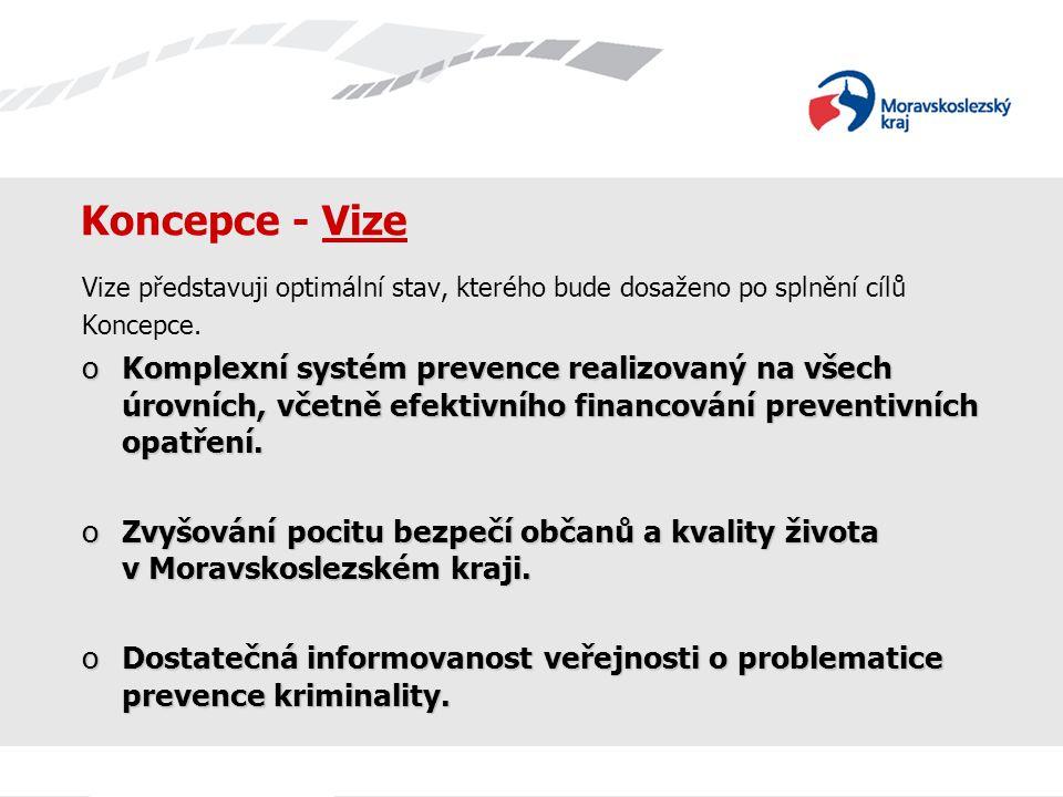 Koncepce - Vize Vize představuji optimální stav, kterého bude dosaženo po splnění cílů Koncepce. oKomplexní systém prevence realizovaný na všech úrovn