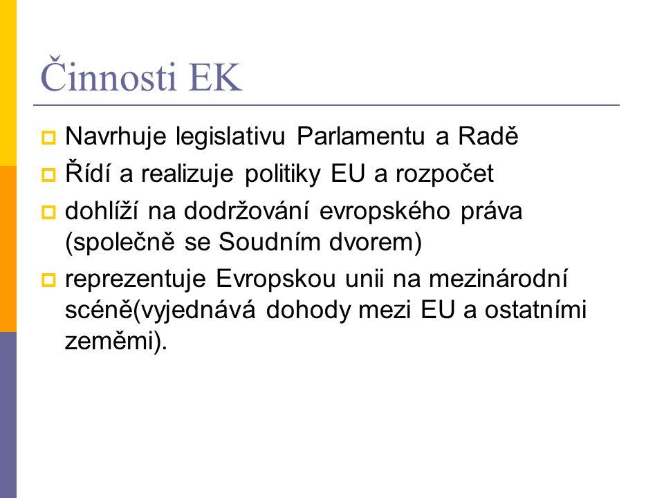 Činnosti EK  Navrhuje legislativu Parlamentu a Radě  Řídí a realizuje politiky EU a rozpočet  dohlíží na dodržování evropského práva (společně se Soudním dvorem)  reprezentuje Evropskou unii na mezinárodní scéně(vyjednává dohody mezi EU a ostatními zeměmi).