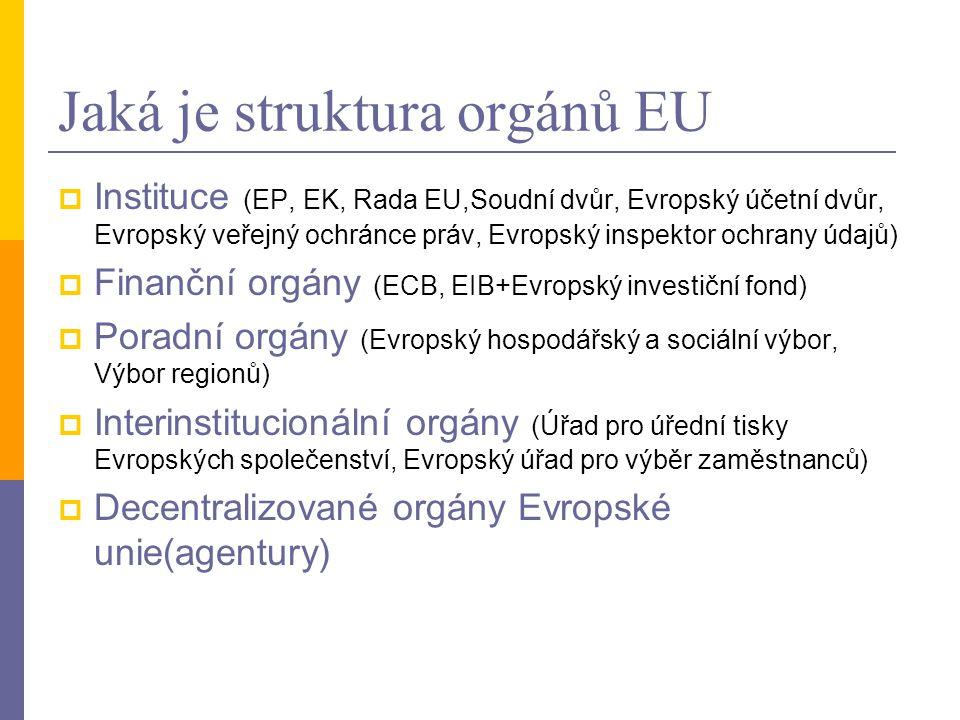 Jaká je struktura orgánů EU  Instituce (EP, EK, Rada EU,Soudní dvůr, Evropský účetní dvůr, Evropský veřejný ochránce práv, Evropský inspektor ochrany údajů)  Finanční orgány (ECB, EIB+Evropský investiční fond)  Poradní orgány (Evropský hospodářský a sociální výbor, Výbor regionů)  Interinstitucionální orgány (Úřad pro úřední tisky Evropských společenství, Evropský úřad pro výběr zaměstnanců)  Decentralizované orgány Evropské unie(agentury)