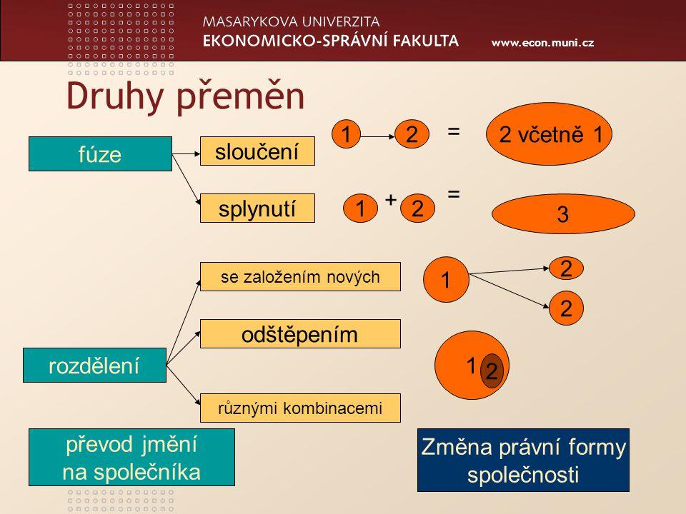 www.econ.muni.cz Druhy přeměn rozdělení převod jmění na společníka Změna právní formy společnosti fúze sloučení splynutí 12 2 včetně 1 = 12 3 + = se založením nových odštěpením různými kombinacemi 1 2 2 1 2