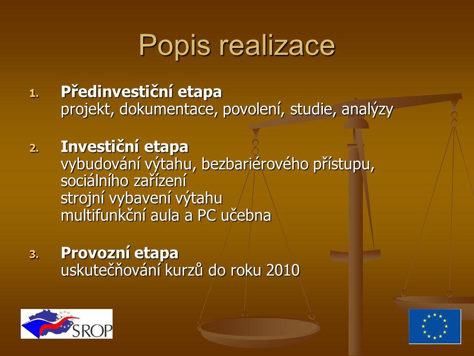 Popis realizace 1. Předinvestiční etapa projekt, dokumentace, povolení, studie, analýzy 2. Investiční etapa vybudování výtahu, bezbariérového přístupu