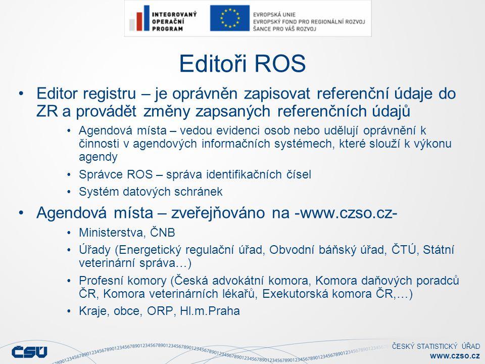 ČESKÝ STATISTICKÝ ÚŘAD www.czso.cz Editoři ROS Editor registru – je oprávněn zapisovat referenční údaje do ZR a provádět změny zapsaných referenčních údajů Agendová místa – vedou evidenci osob nebo udělují oprávnění k činnosti v agendových informačních systémech, které slouží k výkonu agendy Správce ROS – správa identifikačních čísel Systém datových schránek Agendová místa – zveřejňováno na -www.czso.cz- Ministerstva, ČNB Úřady (Energetický regulační úřad, Obvodní báňský úřad, ČTÚ, Státní veterinární správa…) Profesní komory (Česká advokátní komora, Komora daňových poradců ČR, Komora veterinárních lékařů, Exekutorská komora ČR,…) Kraje, obce, ORP, Hl.m.Praha