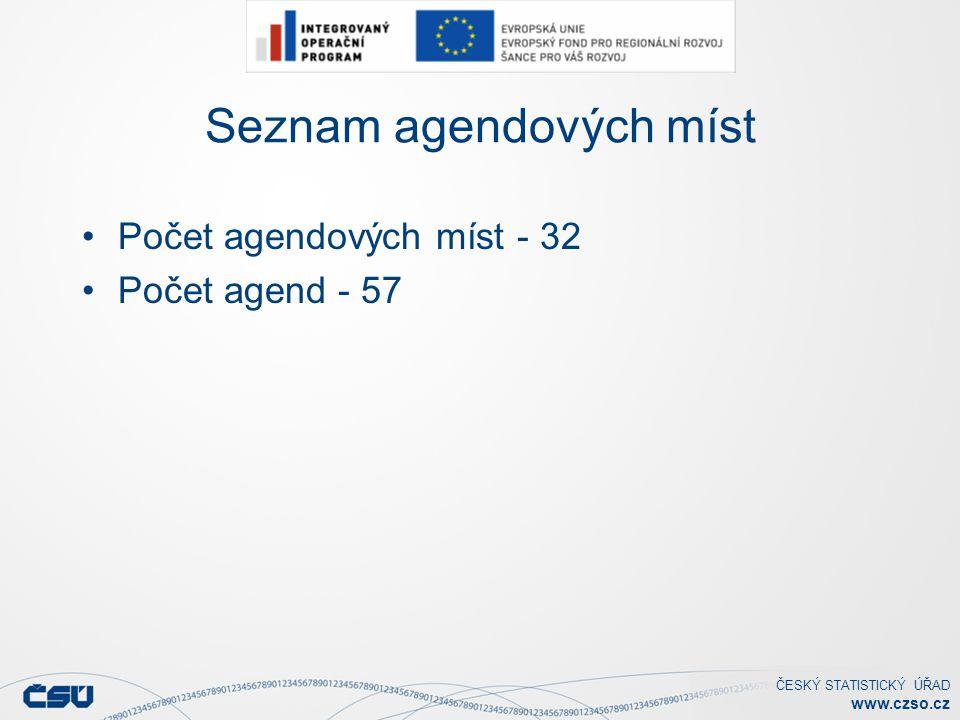 ČESKÝ STATISTICKÝ ÚŘAD www.czso.cz Seznam agendových míst Počet agendových míst - 32 Počet agend - 57