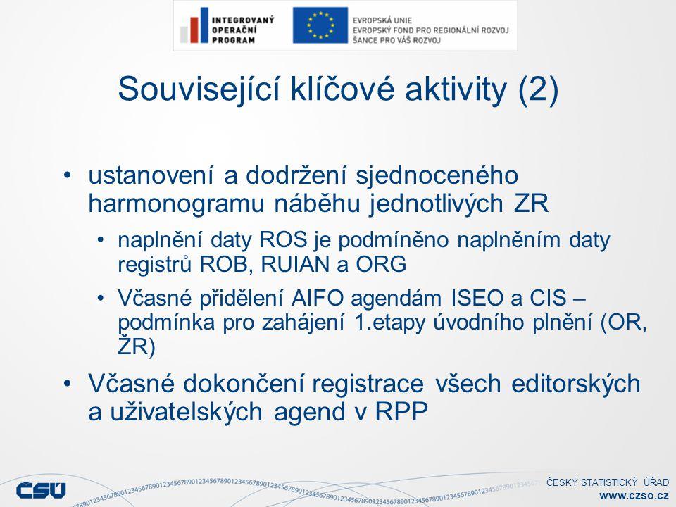 ČESKÝ STATISTICKÝ ÚŘAD www.czso.cz Související klíčové aktivity (2) ustanovení a dodržení sjednoceného harmonogramu náběhu jednotlivých ZR naplnění daty ROS je podmíněno naplněním daty registrů ROB, RUIAN a ORG Včasné přidělení AIFO agendám ISEO a CIS – podmínka pro zahájení 1.etapy úvodního plnění (OR, ŽR) Včasné dokončení registrace všech editorských a uživatelských agend v RPP