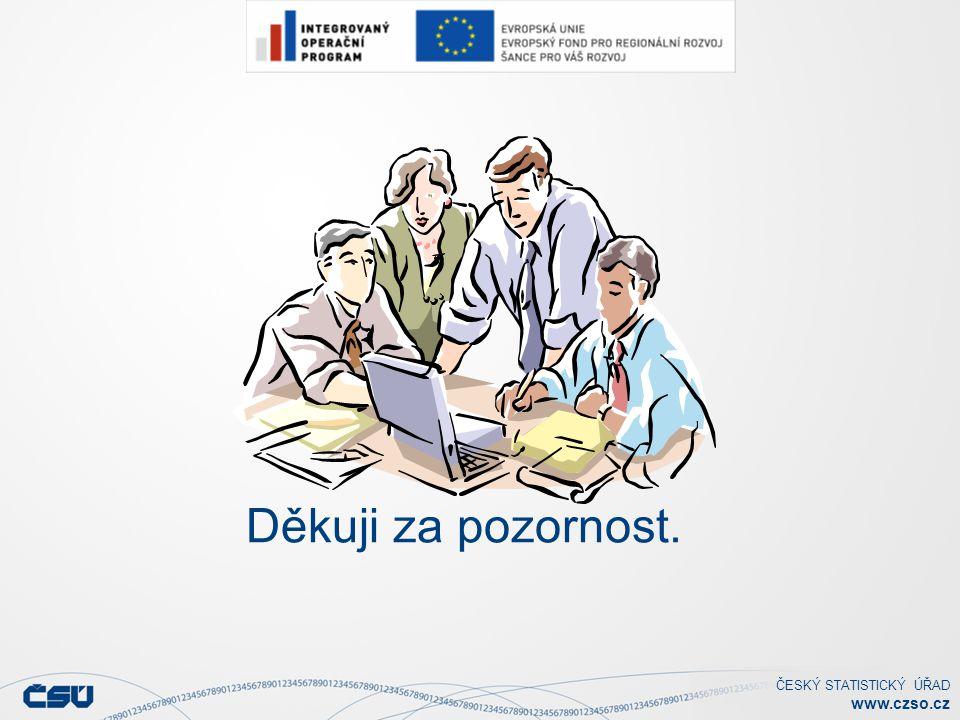 ČESKÝ STATISTICKÝ ÚŘAD www.czso.cz Děkuji za pozornost.