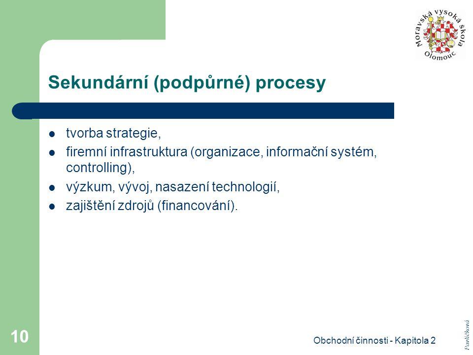 Obchodní činnosti - Kapitola 2 10 Sekundární (podpůrné) procesy tvorba strategie, firemní infrastruktura (organizace, informační systém, controlling), výzkum, vývoj, nasazení technologií, zajištění zdrojů (financování).