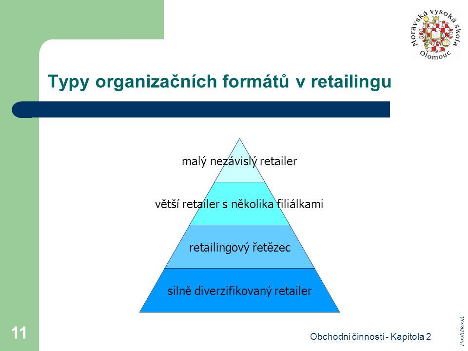 Obchodní činnosti - Kapitola 2 11 Typy organizačních formátů v retailingu malý nezávislý retailer větší retailer s několika filiálkami retailingový řetězec silně diverzifikovaný retailer Pavlíčková