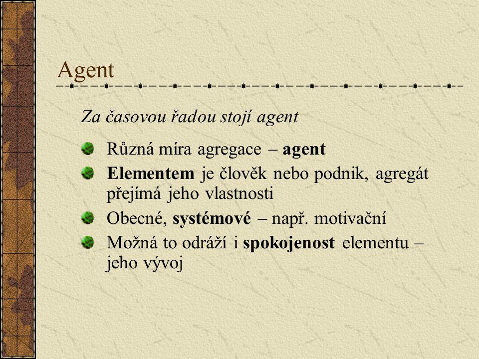 Kritérium 1 Nalézání agentů do struktury y = Suma (a t x t ) + Suma (b it y it ) Vyrovnanost: Suma (a t ) =.