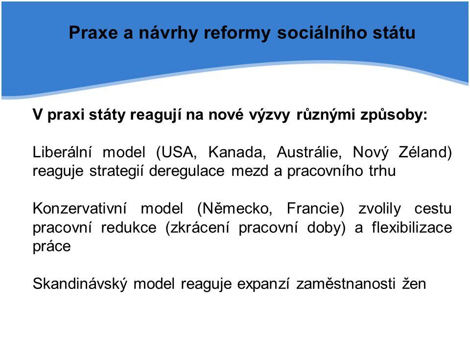 Praxe a návrhy reformy sociálního státu V praxi státy reagují na nové výzvy různými způsoby: Liberální model (USA, Kanada, Austrálie, Nový Zéland) rea