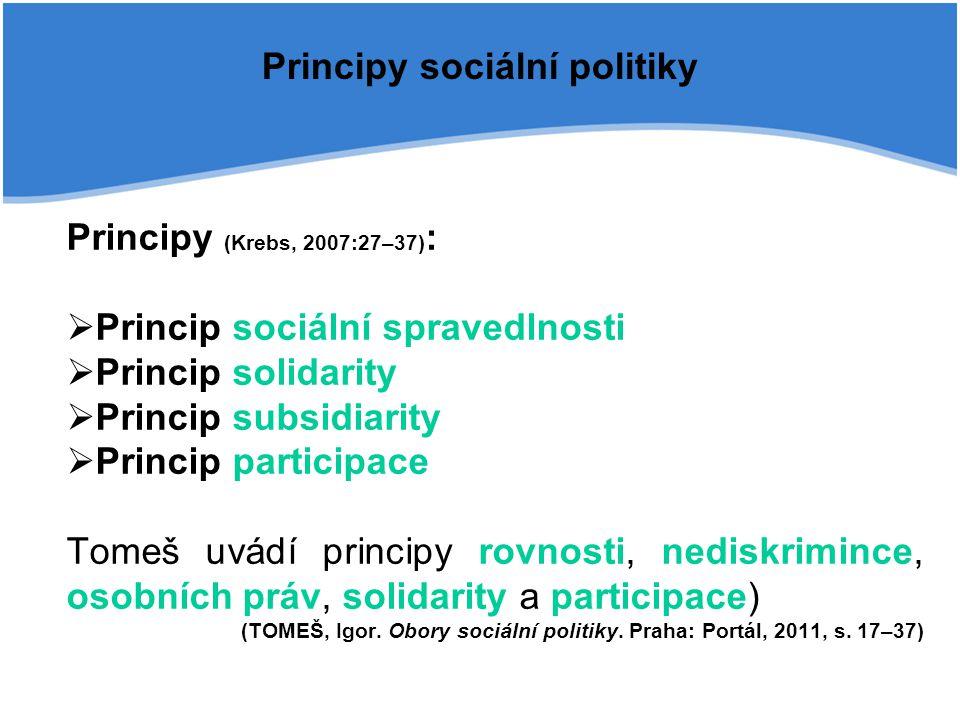 Principy sociální politiky Principy (Krebs, 2007:27–37) :  Princip sociální spravedlnosti  Princip solidarity  Princip subsidiarity  Princip parti