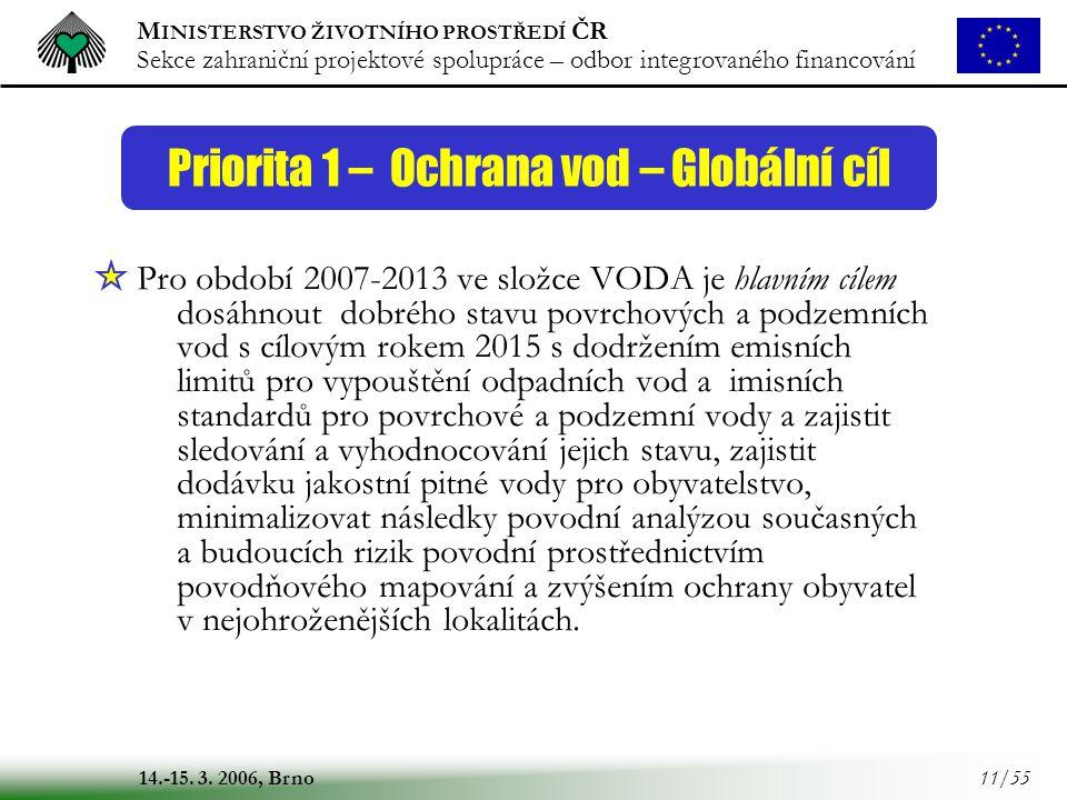 M INISTERSTVO ŽIVOTNÍHO PROSTŘEDÍ ČR Sekce zahraniční projektové spolupráce – odbor integrovaného financování 14.-15. 3. 2006, Brno 11/55 Pro období 2