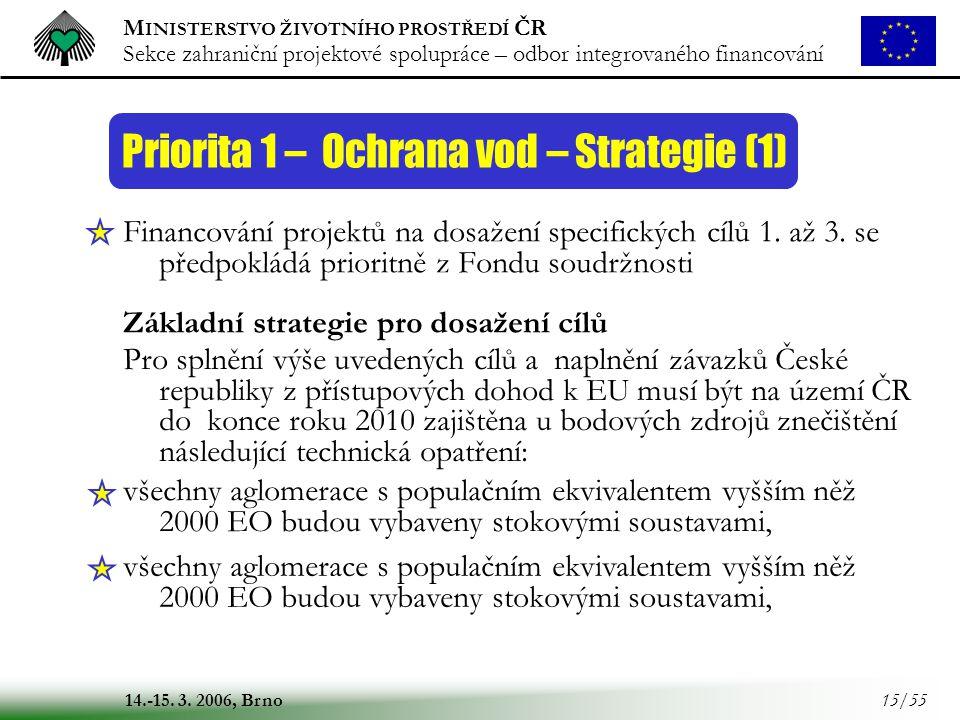 M INISTERSTVO ŽIVOTNÍHO PROSTŘEDÍ ČR Sekce zahraniční projektové spolupráce – odbor integrovaného financování 14.-15. 3. 2006, Brno 15/55 Financování