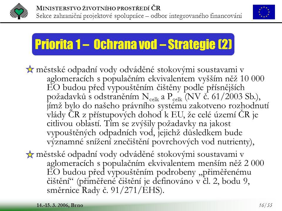 M INISTERSTVO ŽIVOTNÍHO PROSTŘEDÍ ČR Sekce zahraniční projektové spolupráce – odbor integrovaného financování 14.-15. 3. 2006, Brno 16/55 Priorita 1 –