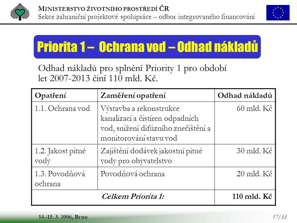 M INISTERSTVO ŽIVOTNÍHO PROSTŘEDÍ ČR Sekce zahraniční projektové spolupráce – odbor integrovaného financování 14.-15. 3. 2006, Brno 17/55 Priorita 1 –