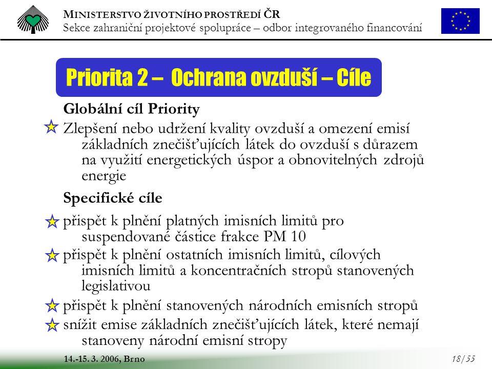 M INISTERSTVO ŽIVOTNÍHO PROSTŘEDÍ ČR Sekce zahraniční projektové spolupráce – odbor integrovaného financování 14.-15. 3. 2006, Brno 18/55 Zlepšení neb