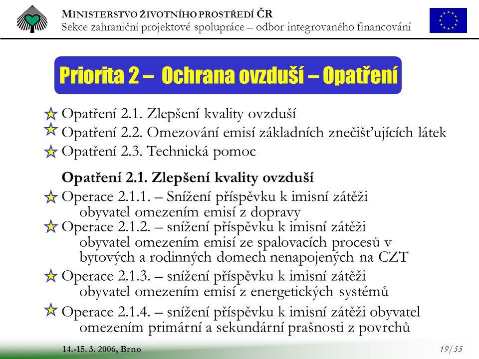 M INISTERSTVO ŽIVOTNÍHO PROSTŘEDÍ ČR Sekce zahraniční projektové spolupráce – odbor integrovaného financování 14.-15. 3. 2006, Brno 19/55 Opatření 2.1