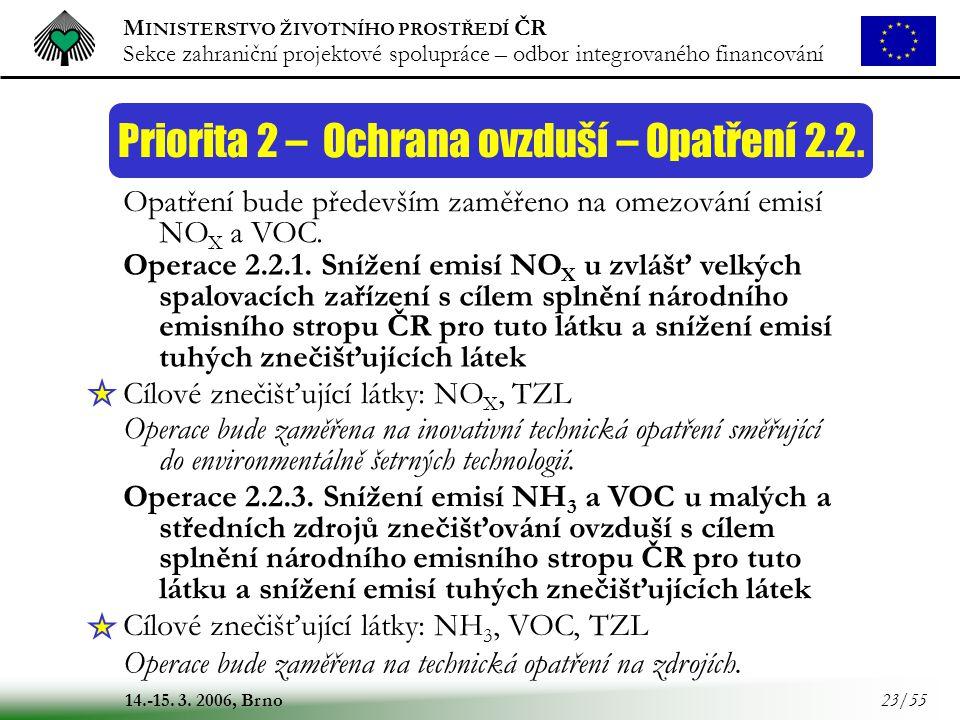 M INISTERSTVO ŽIVOTNÍHO PROSTŘEDÍ ČR Sekce zahraniční projektové spolupráce – odbor integrovaného financování 14.-15. 3. 2006, Brno 23/55 Priorita 2 –
