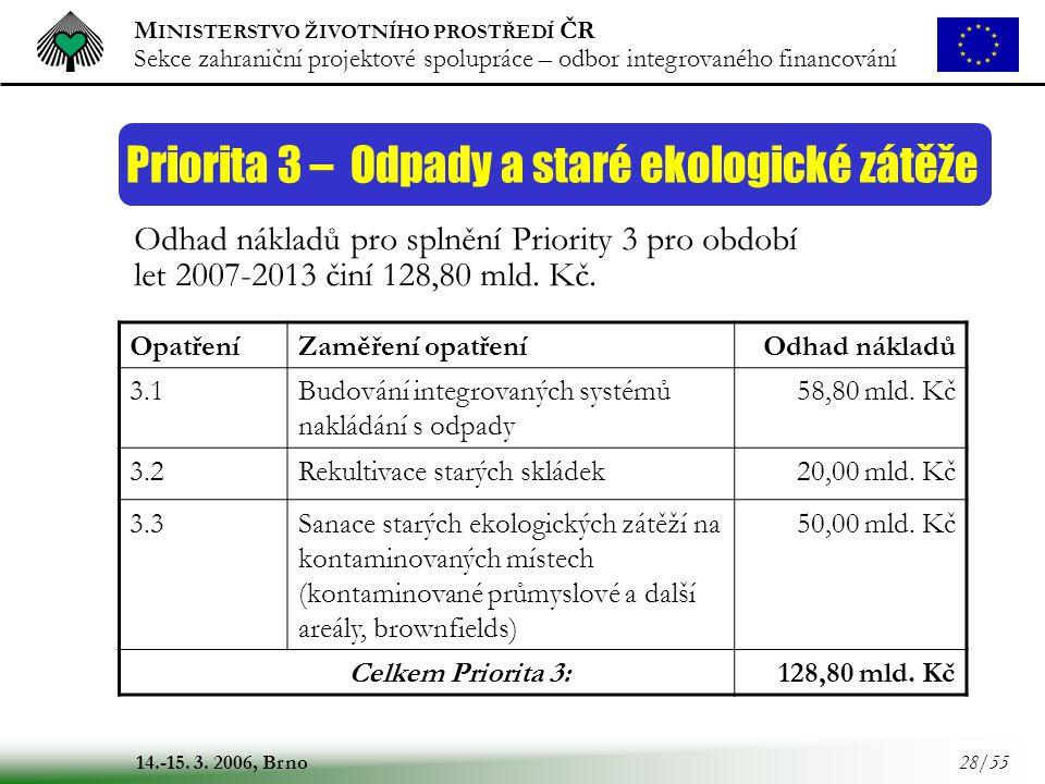 M INISTERSTVO ŽIVOTNÍHO PROSTŘEDÍ ČR Sekce zahraniční projektové spolupráce – odbor integrovaného financování 14.-15. 3. 2006, Brno 28/55 Priorita 3 –