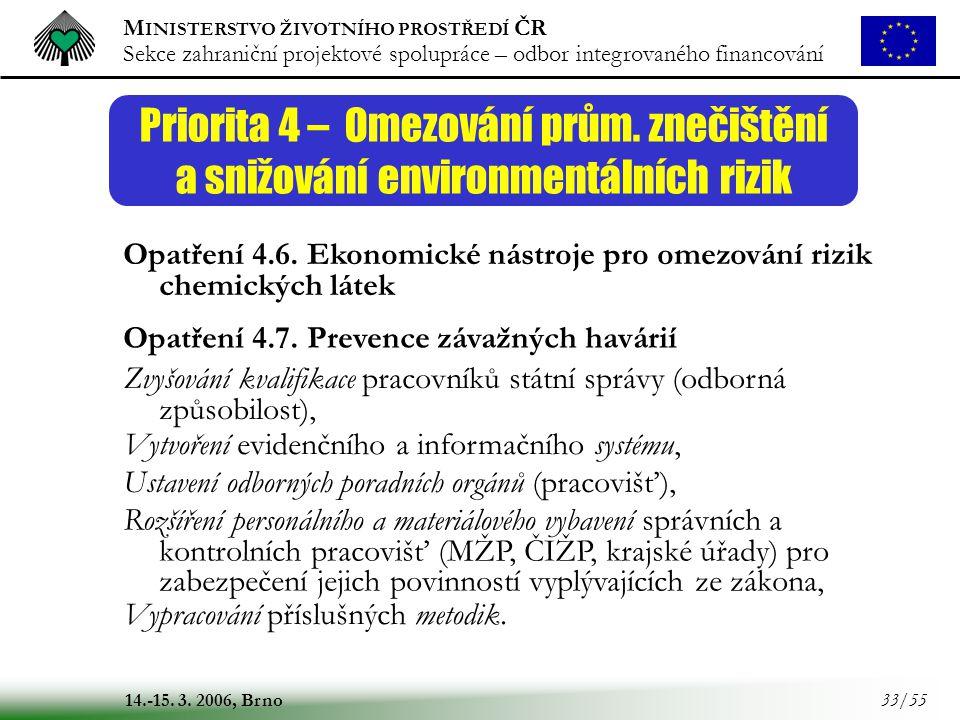 M INISTERSTVO ŽIVOTNÍHO PROSTŘEDÍ ČR Sekce zahraniční projektové spolupráce – odbor integrovaného financování 14.-15. 3. 2006, Brno 33/55 Priorita 4 –