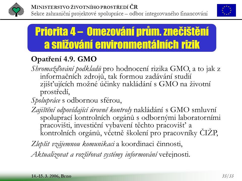 M INISTERSTVO ŽIVOTNÍHO PROSTŘEDÍ ČR Sekce zahraniční projektové spolupráce – odbor integrovaného financování 14.-15. 3. 2006, Brno 35/55 Priorita 4 –