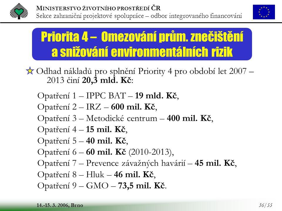 M INISTERSTVO ŽIVOTNÍHO PROSTŘEDÍ ČR Sekce zahraniční projektové spolupráce – odbor integrovaného financování 14.-15. 3. 2006, Brno 36/55 Priorita 4 –
