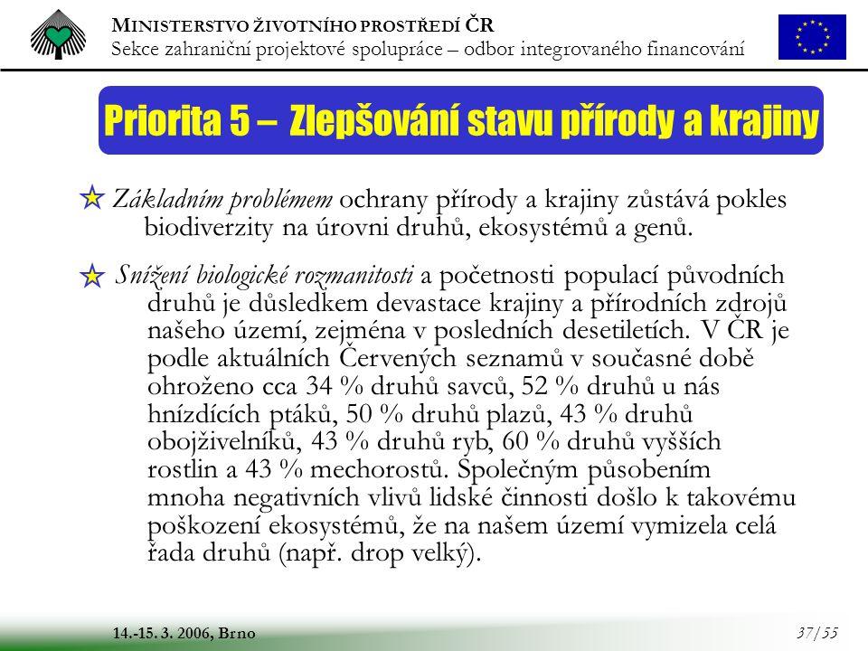 M INISTERSTVO ŽIVOTNÍHO PROSTŘEDÍ ČR Sekce zahraniční projektové spolupráce – odbor integrovaného financování 14.-15. 3. 2006, Brno 37/55 Priorita 5 –