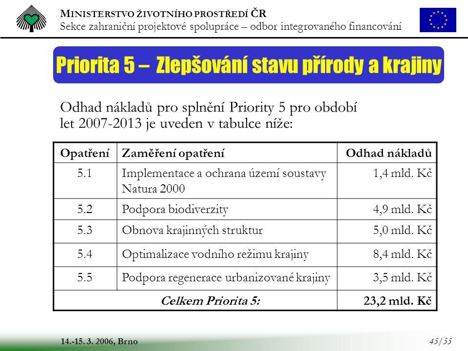M INISTERSTVO ŽIVOTNÍHO PROSTŘEDÍ ČR Sekce zahraniční projektové spolupráce – odbor integrovaného financování 14.-15. 3. 2006, Brno 45/55 Priorita 5 –