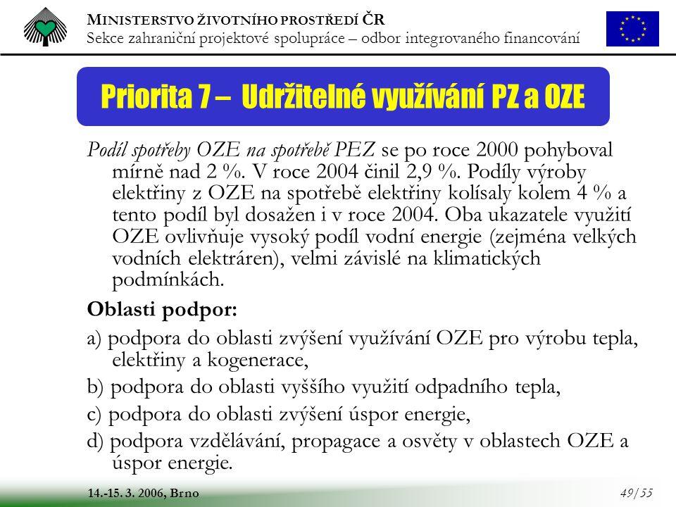 M INISTERSTVO ŽIVOTNÍHO PROSTŘEDÍ ČR Sekce zahraniční projektové spolupráce – odbor integrovaného financování 14.-15. 3. 2006, Brno 49/55 Priorita 7 –