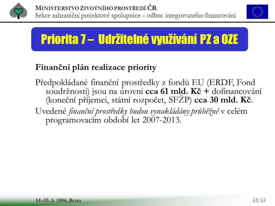 M INISTERSTVO ŽIVOTNÍHO PROSTŘEDÍ ČR Sekce zahraniční projektové spolupráce – odbor integrovaného financování 14.-15. 3. 2006, Brno 53/55 Priorita 7 –