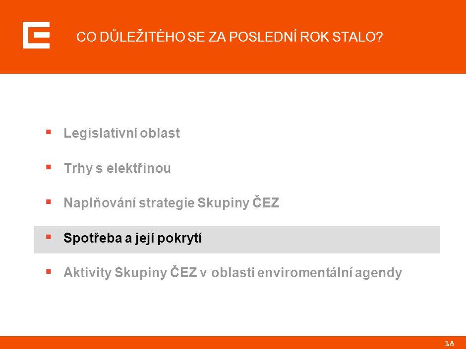 18 CO DŮLEŽITÉHO SE ZA POSLEDNÍ ROK STALO?  Legislativní oblast  Trhy s elektřinou  Naplňování strategie Skupiny ČEZ  Spotřeba a její pokrytí  Ak
