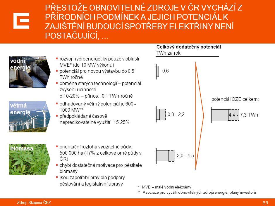 23  rozvoj hydroenergetiky pouze v oblasti MVE* (do 10 MW výkonu)  potenciál pro novou výstavbu do 0,5 TWh ročně  obměna starých technologií – pote